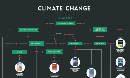 The Climate Tree