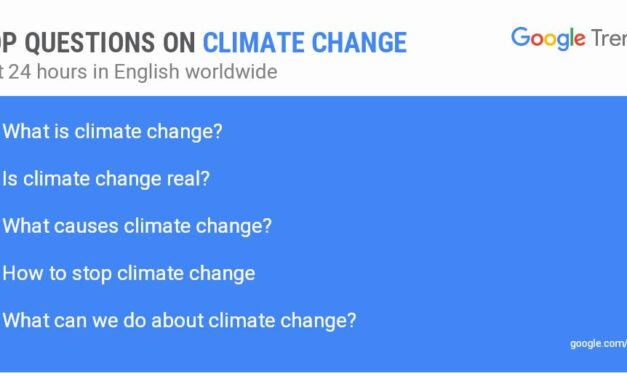 Communicating climate change: Real-world challenges