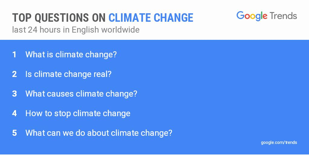 Top questions on climate change