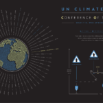 COP26: A visual guide